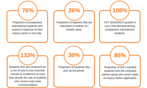 Infographic - International enrollment management insights